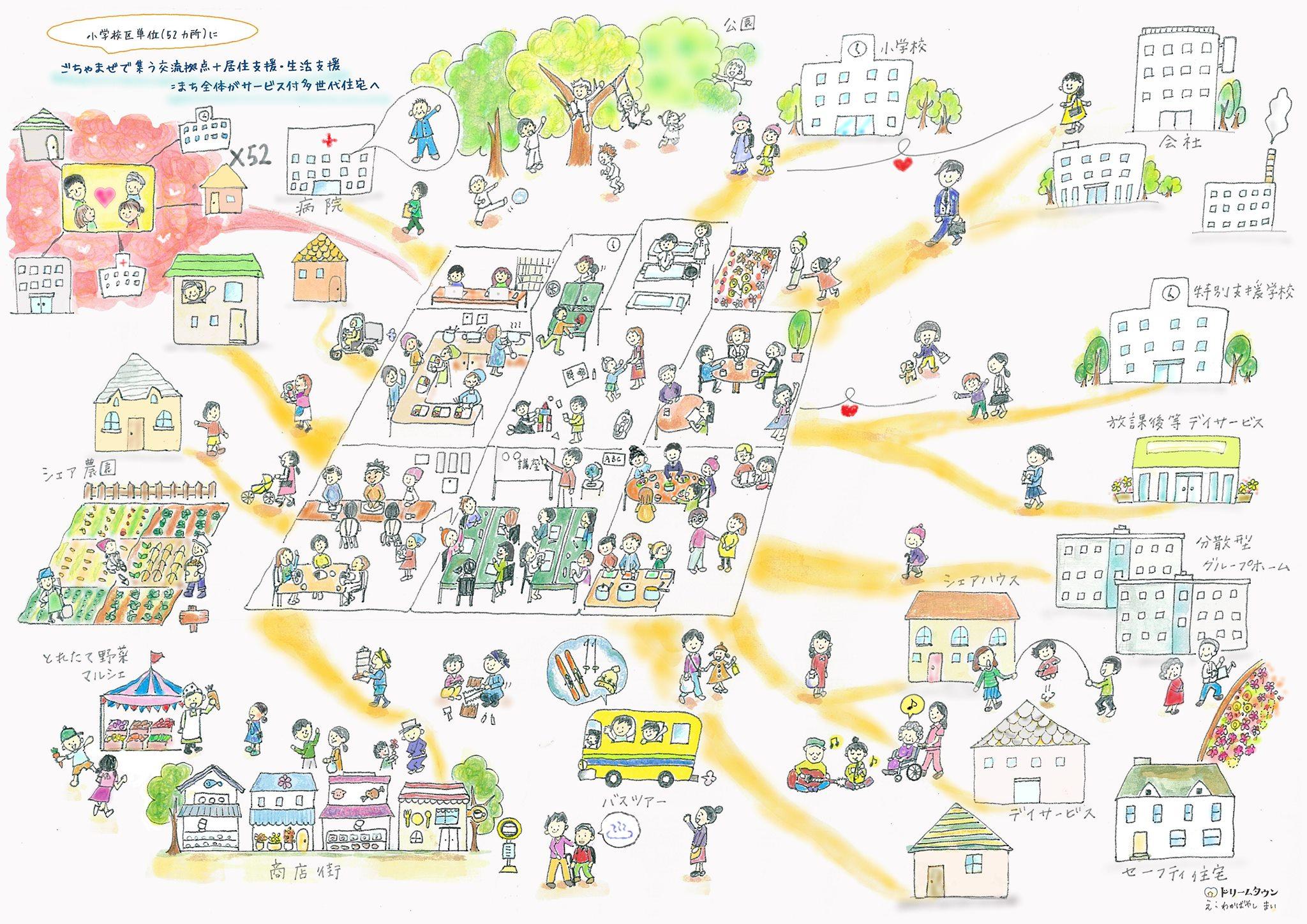 1/15(金)20:30~ 板橋区向原に子どもたちの居場所をつくろう! 〜どんな居場所をつくりたい?それを叶える仕組みを考えよう〜